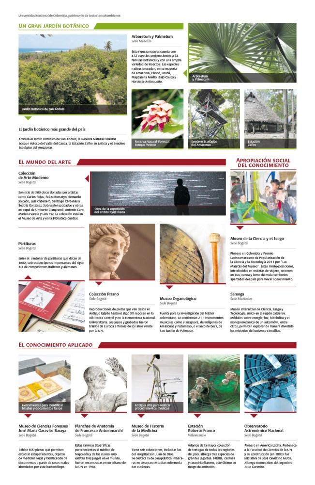 Museos y colecciones científicas de la Universidad Nacional, memoria y soporte del desarrollo de Colombia (5/5)