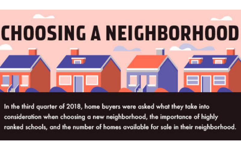 choosing neighborhood
