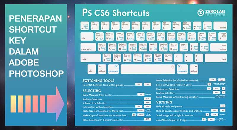 Shortcut Key Photoshop