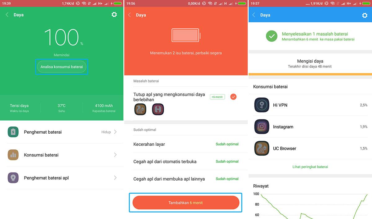 Analisa Konsumsi Baterai Xiaomi