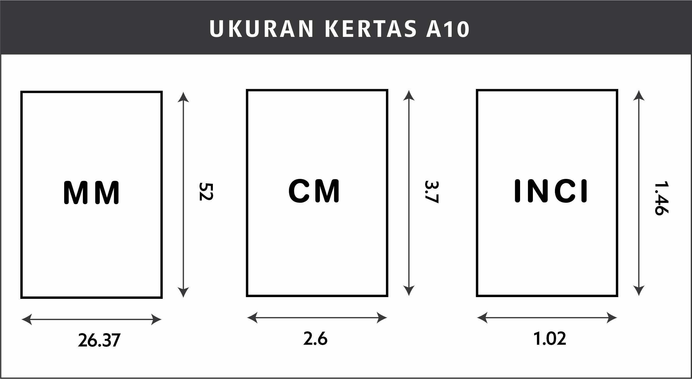 UKURAN KERTAS A10