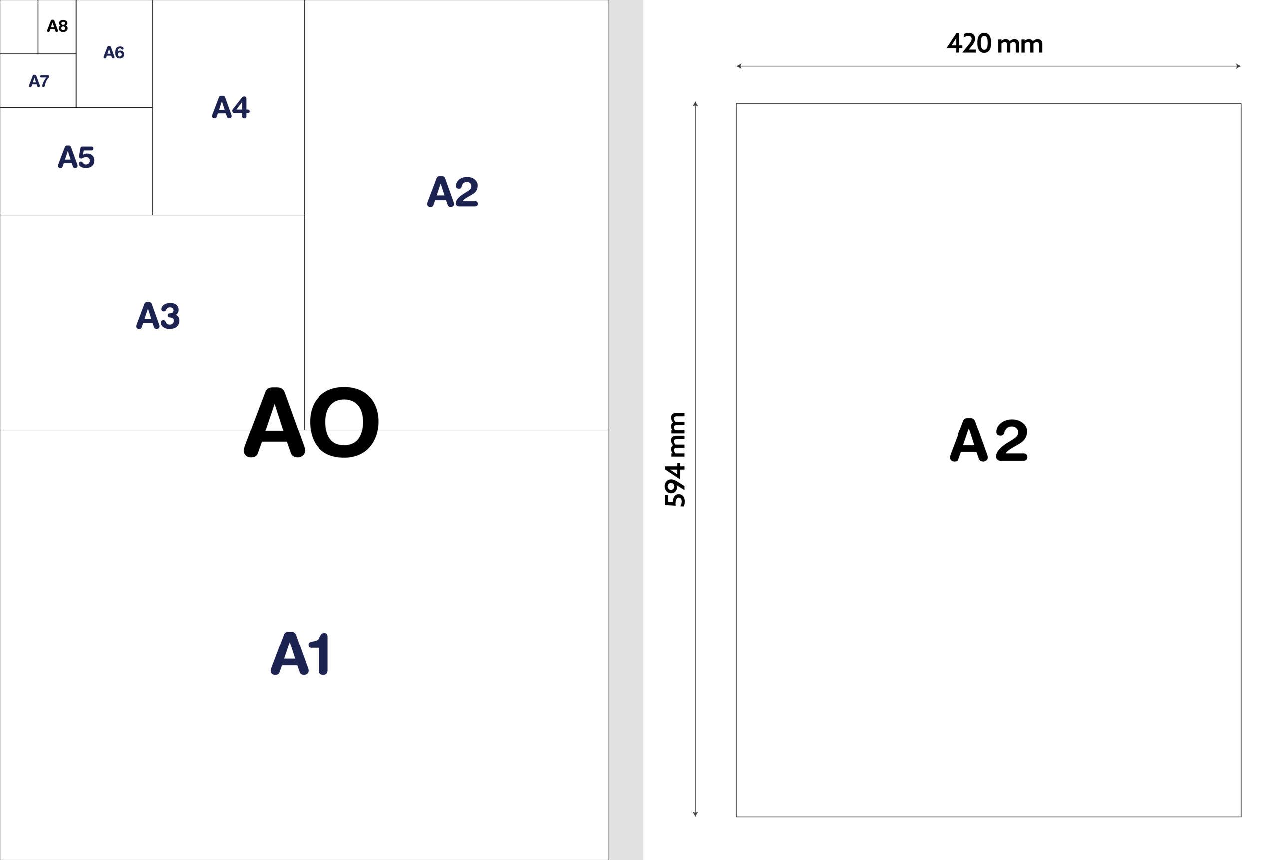 Ukuran Kertas A2 dan seri A lainnya