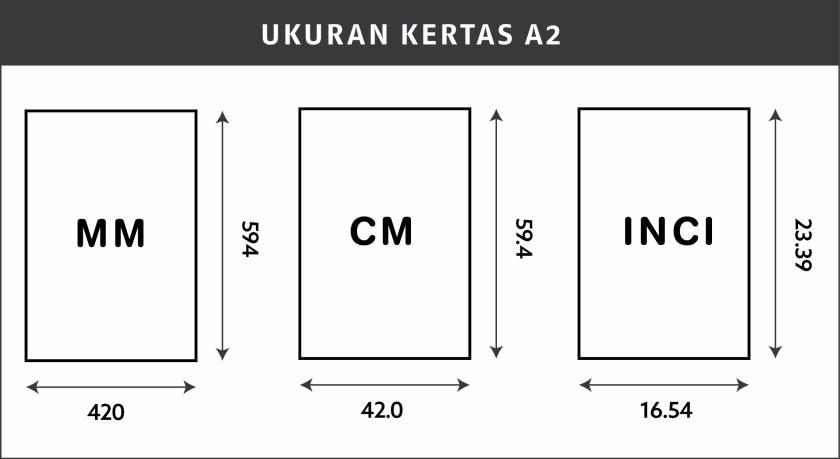 Ukuran kertas A2 dalam cm, mm, dan pixel