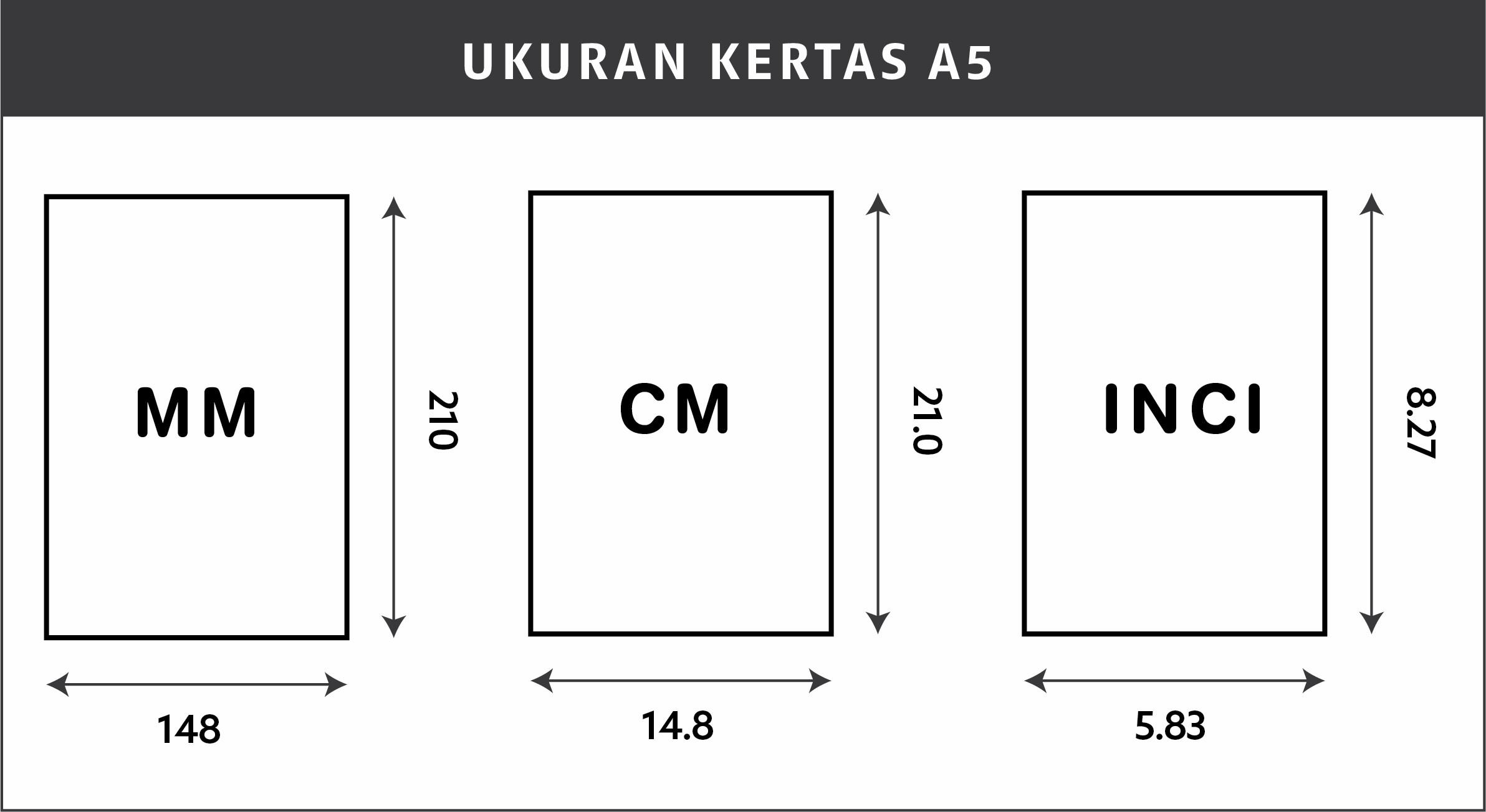 Ukuran kertas A5 dalam cm, mm, dan pixel