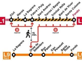 obres-línia-1-metro-rutes-alternatives-persones-discapacitat