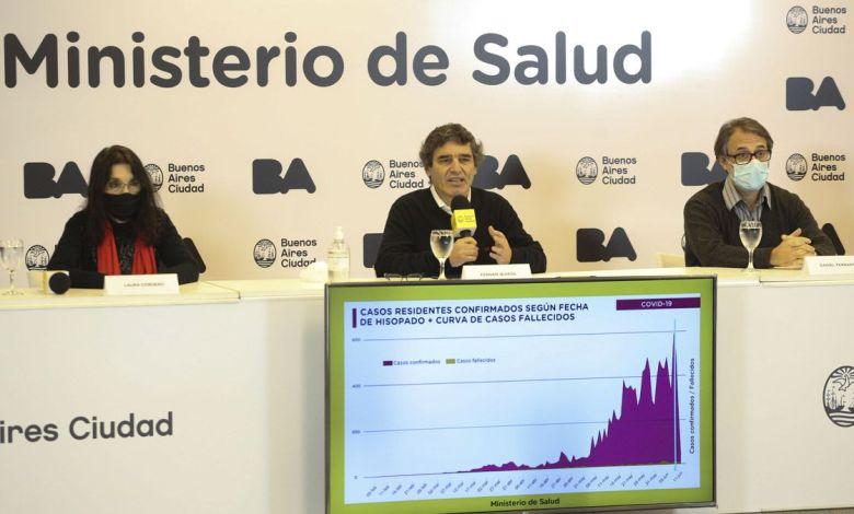 """Ministro de Salud argentino sobre el coronavirus: """"Lo peor está por venir"""" 1"""