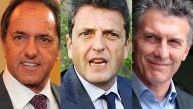 Photo of Elecciones 2015: Las últimas encuestas dan ganador a Scioli en primera vuelta