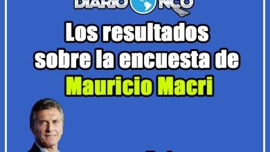 Photo of Estudio sobre el grado de imagen positiva que posee Mauricio Macri