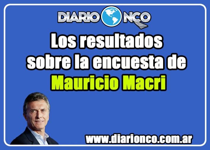 Estudio sobre el grado de imagen positiva que posee Mauricio Macri