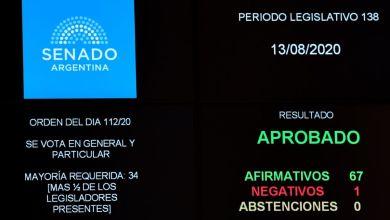 Photo of Emergencia sanitaria: el proyecto fue sancionado en el Senado