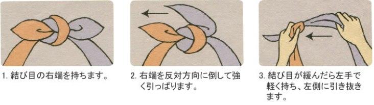 Bolsos furoshiki cómo deshacer un nudo