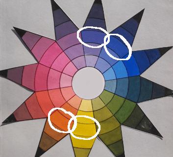Combinar cuatro colores