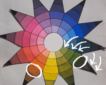 Combinar colores a 90 grados