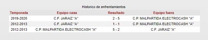 Historicos - CF Jaraiz vs CPMalpartida Electrocash