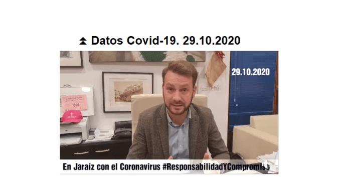 Datos Covid-19. 29.10.2020 - Responsabilidad y compromiso