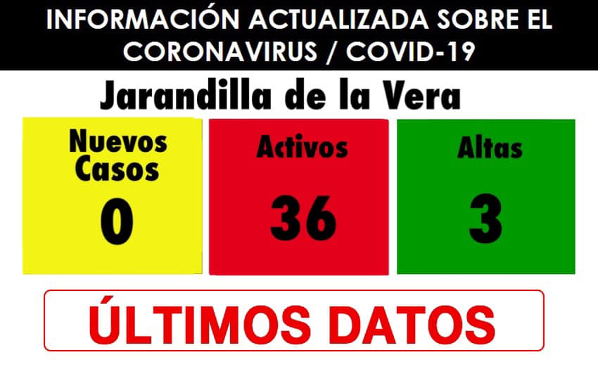 Cuarto día consecutivo sin casos positivos COVID19 en Jarandilla de la Vera