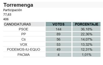 torremenga1