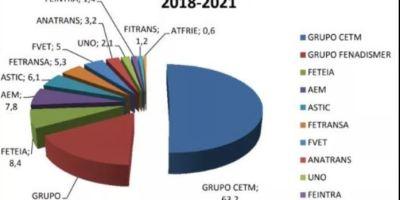 Comité Nacional del Transporte por Carretera, opinión y debate, la opinión de Jose A. Sánchez. empresas, CETM, actualidad transporte,