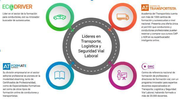 """La Comunitat Valenciana innova con la apuesta por la """"FP e-Dual"""" para los conductores"""