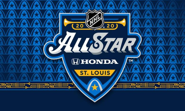 NHL Partido All-Star