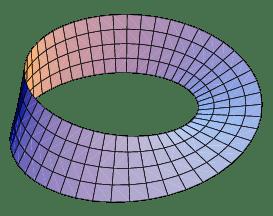 Nastro di Möbius
