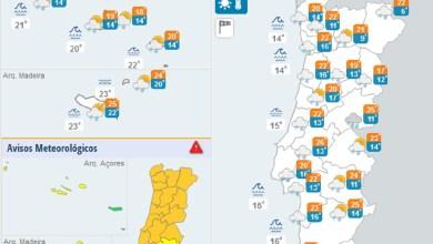 Photo of Setúbal entre os 14 distritos em 'aviso laranja' devido à depressão 'Bárbara'