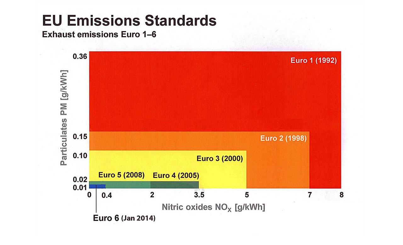 EU_EMISSIONS