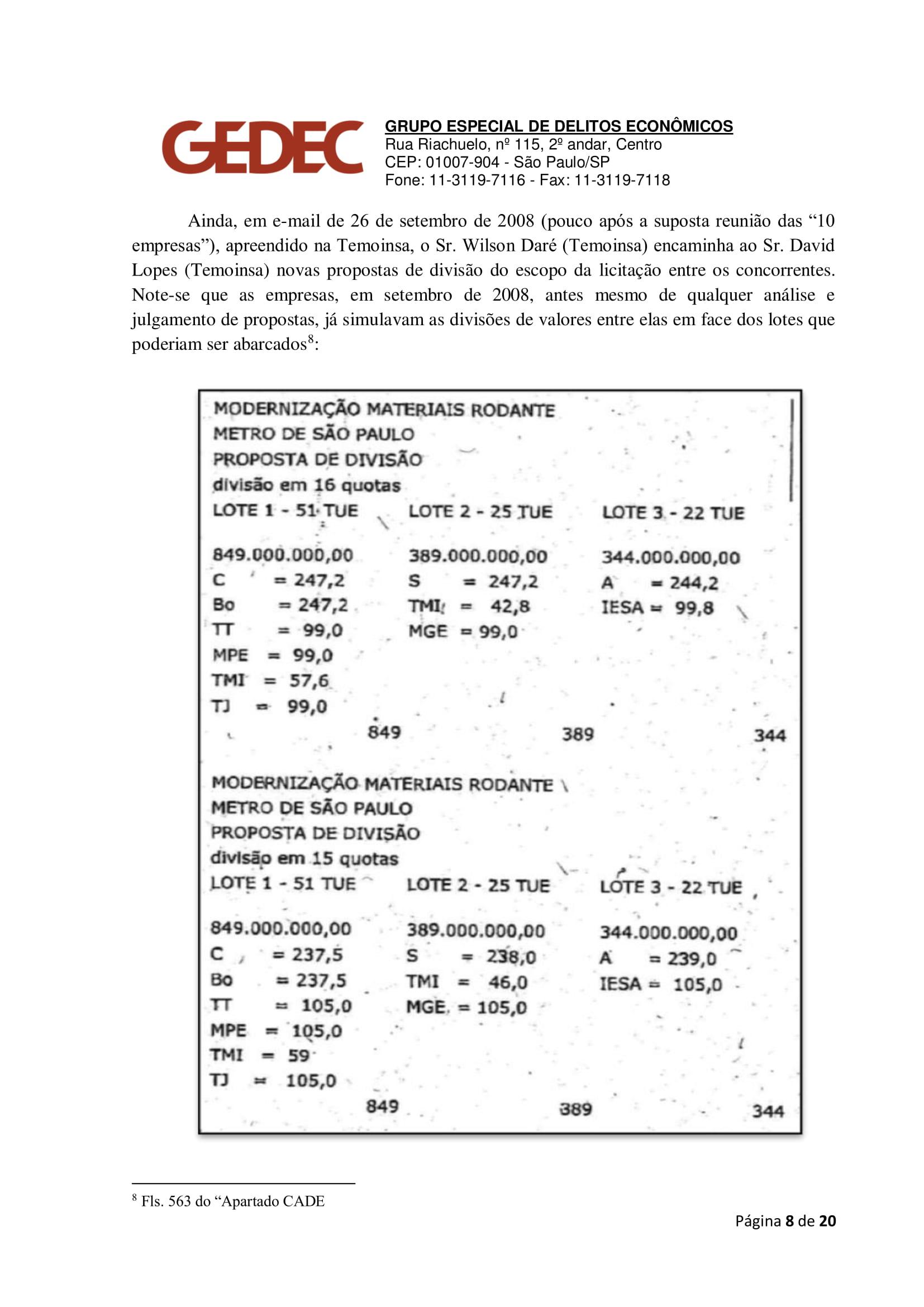 D-Projs-Ref-L1-L3-08