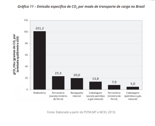 IEMA_relatorio_2