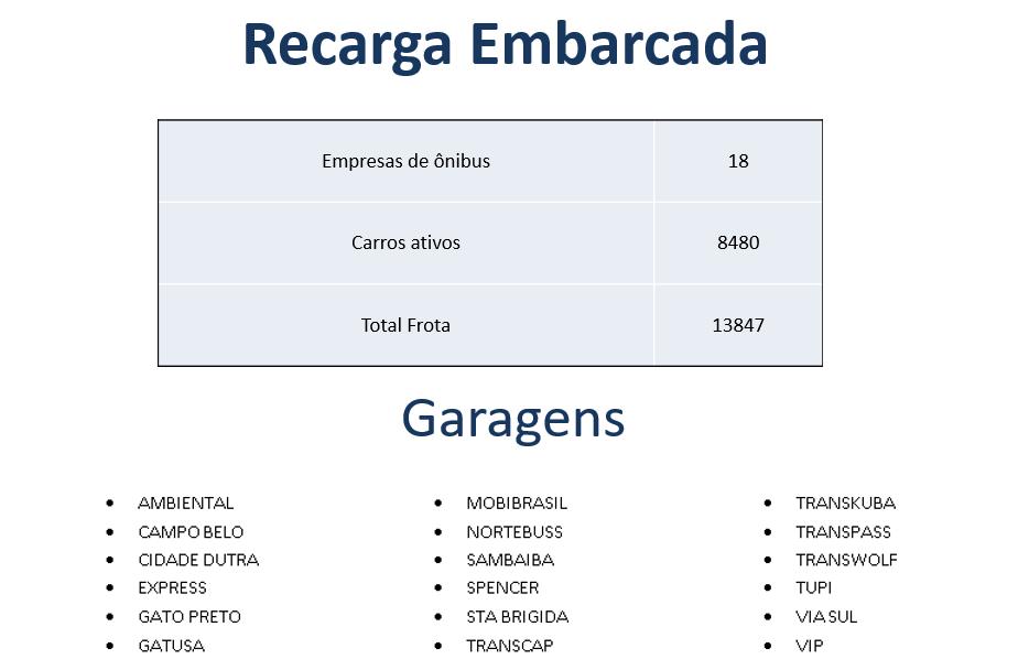 prodata_rede_vendas_RECARGA_EMBARCADA