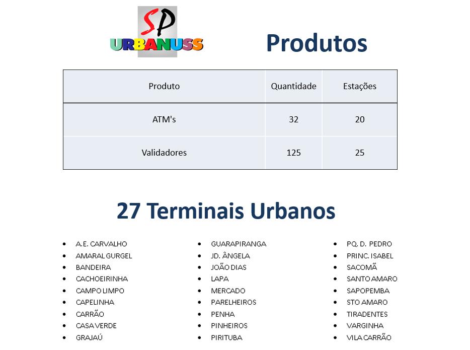 prodata_rede_vendas_SPURBANUSS