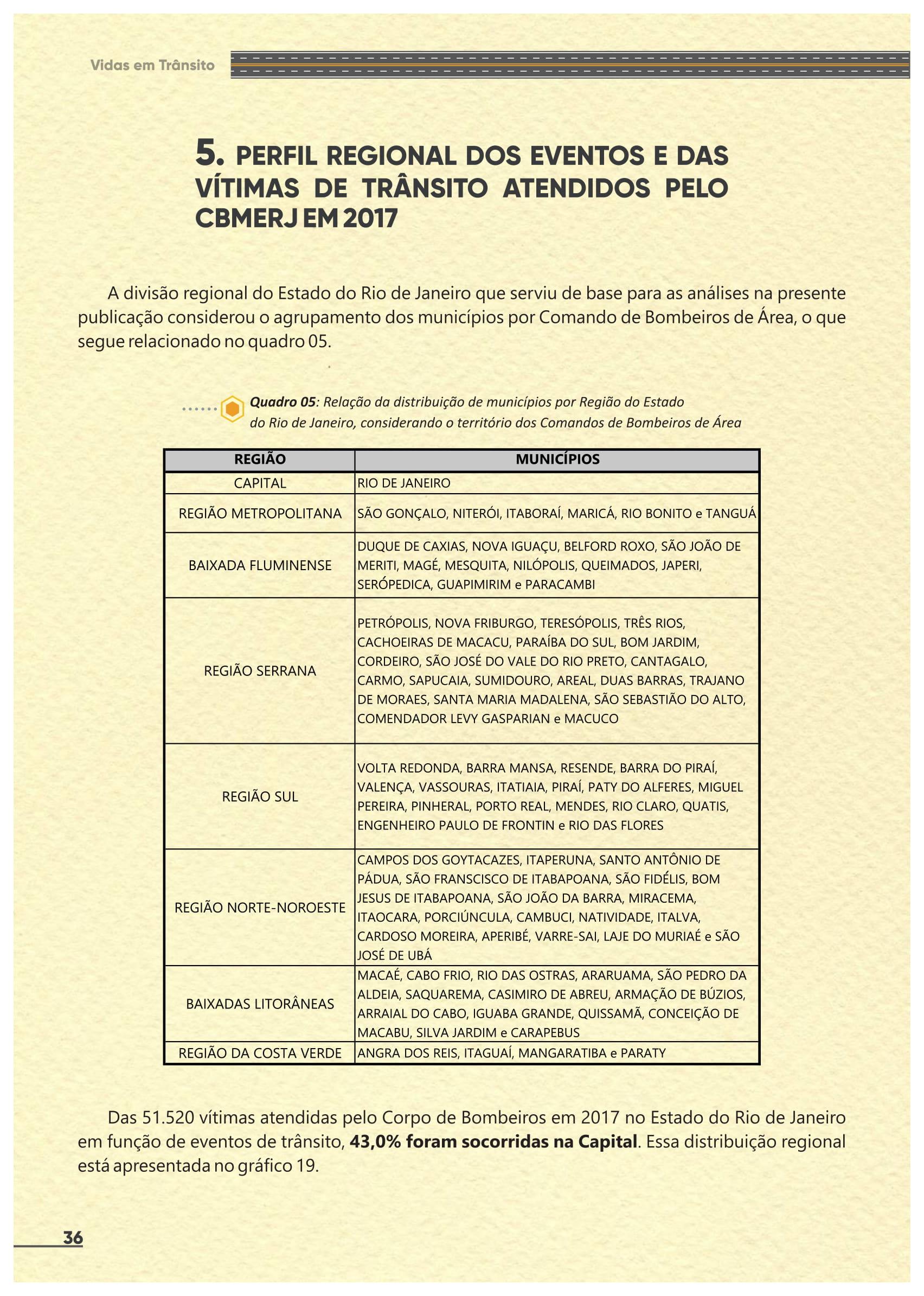 VIDAS_EM_TRANSITO_2017_2018-36