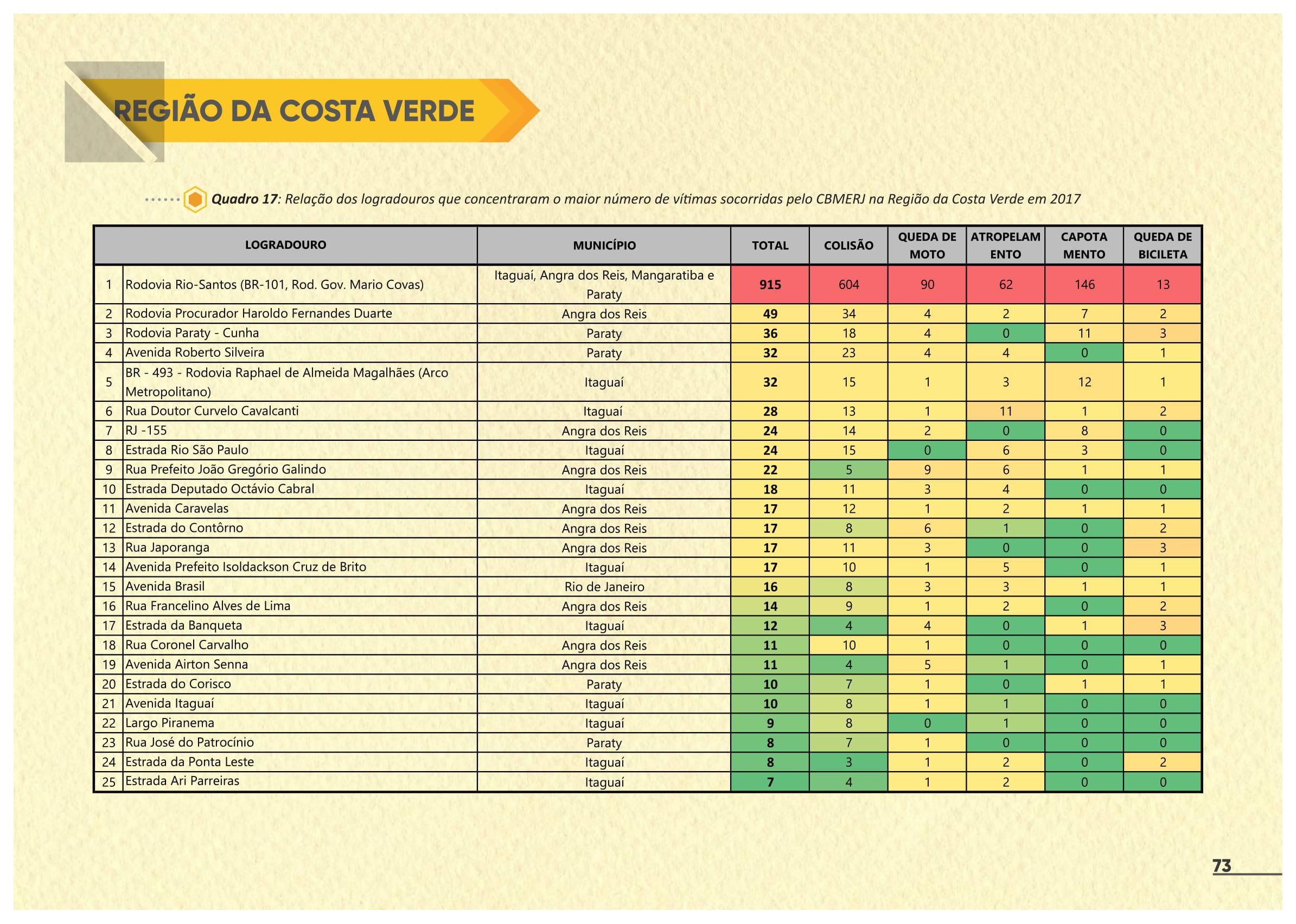 VIDAS_EM_TRANSITO_2017_2018-73