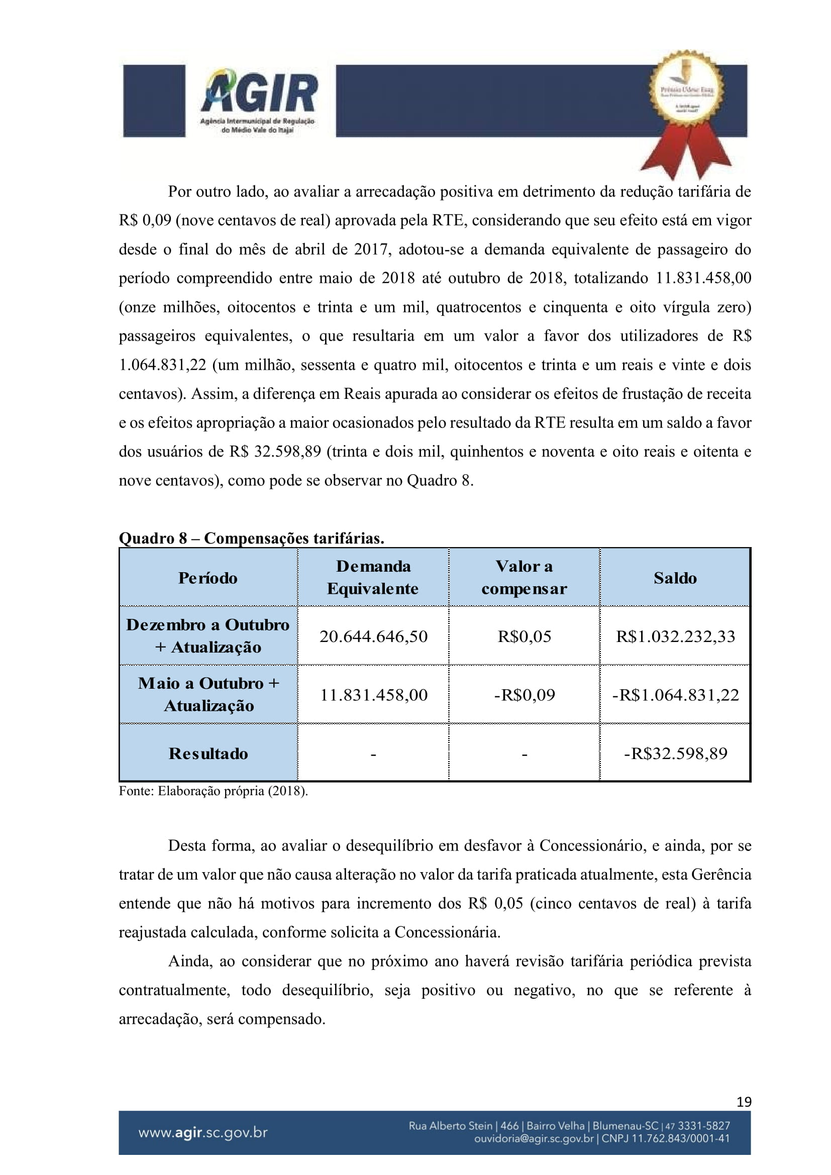 Parecer Administrativo nº 70-2018-19