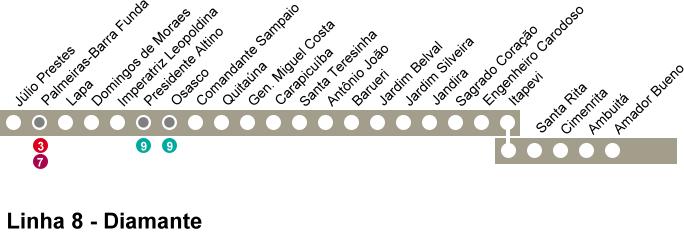 Linha_8_-_Diamante_mapa