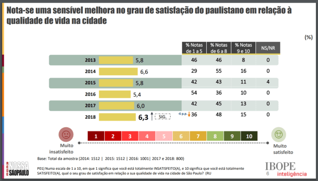 confianca_metro_0