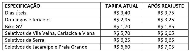 tabela_transcol_2019