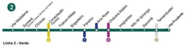 Mapa_Linha2verde