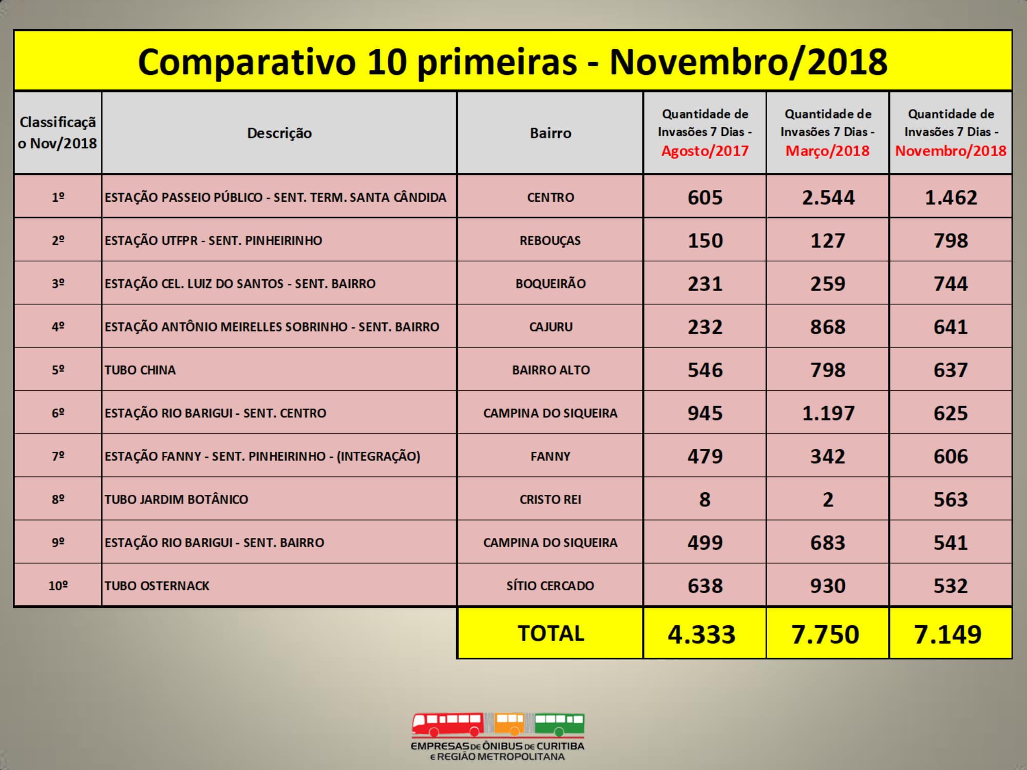 Pesquisa-Fura-Catraca-Novembro-2018-10