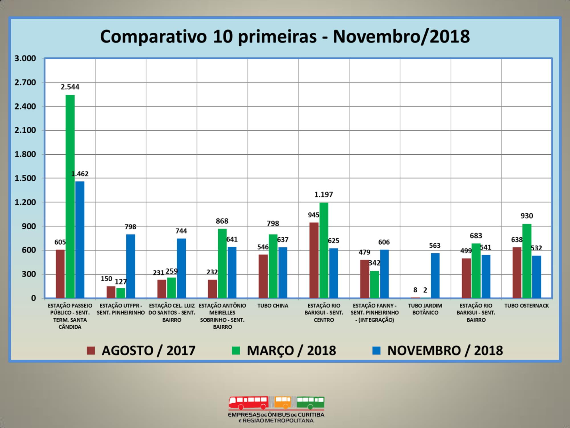 Pesquisa-Fura-Catraca-Novembro-2018-11