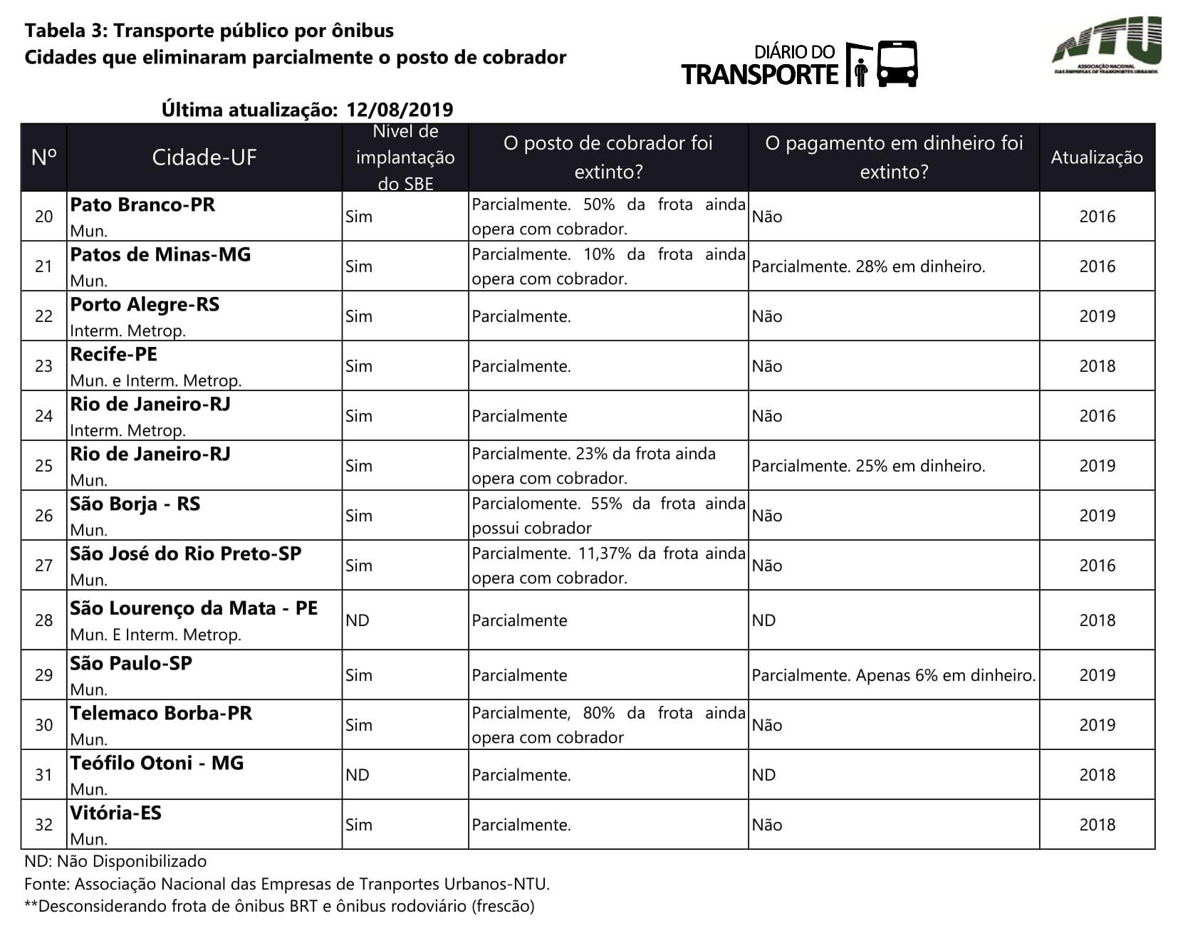 NTU-BD-Cidades-sem-cobrador-v1.1-4.jpg
