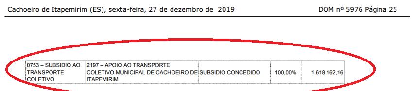 cachoeiro_subsidio