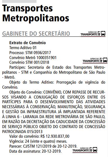 convenio_STM_Metro