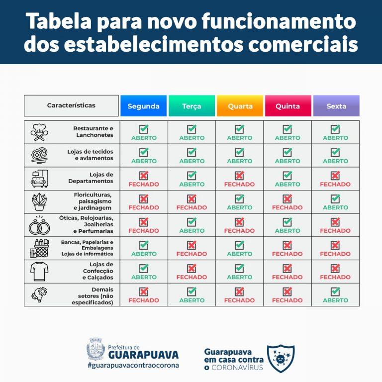 tabela-comercio-768x768
