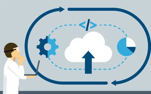 Cloud & DevOps: desenvolvimento de software na era moderna