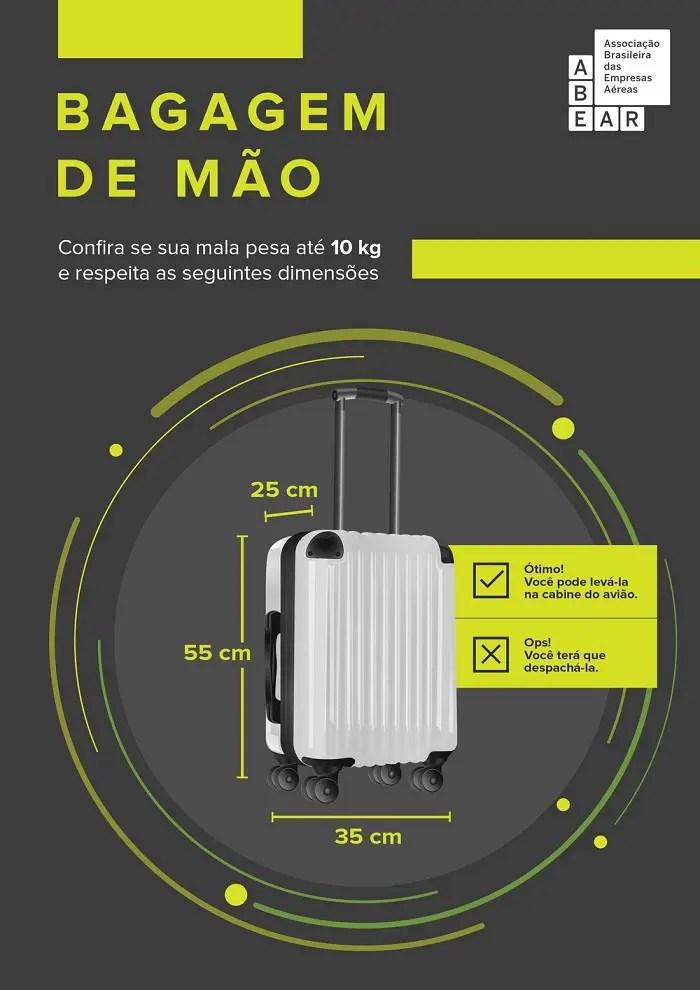 Começa a fiscalização das bagagens de mão em aeroportos brasileiros