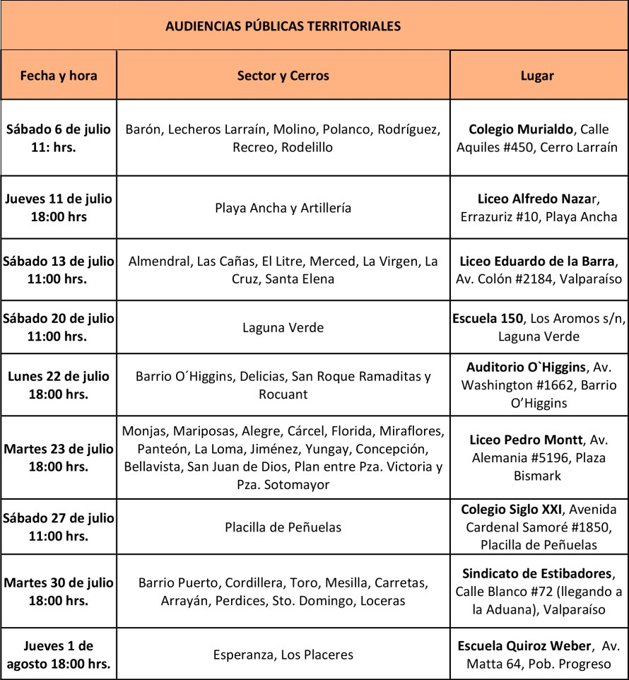FECHAS AUDIENCIAS PÚBLICAS