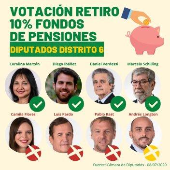 votacion2