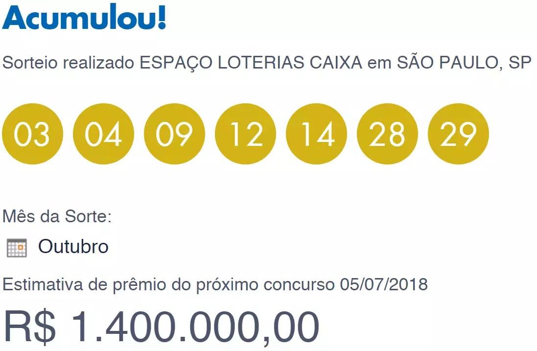 Dia de Sorte 19 acumula e Mega-Sena 2055 paga 41 apostas na Quina o valor de R$ 31.190,36