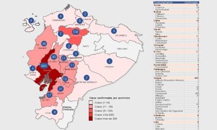 Ecuador registra ya 29 fallecidos por efectos del COVID-19
